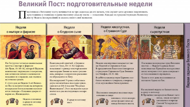 Недели подготовительные к Великому посту | Московский Данилов монастырь